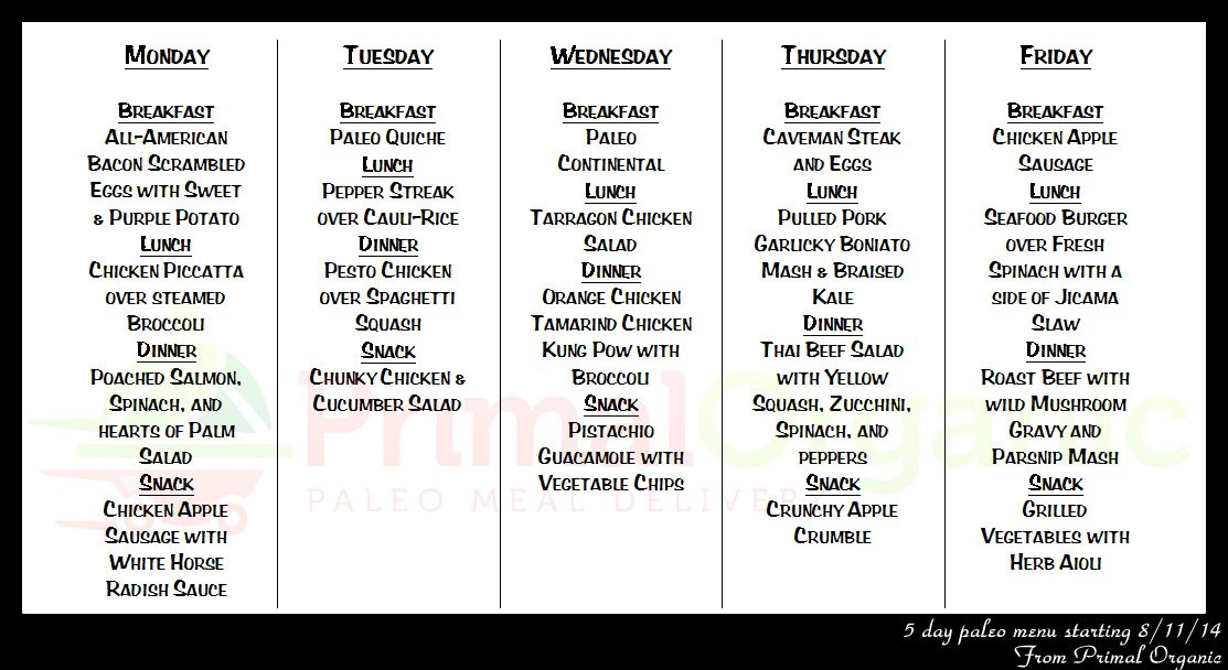 Cavewoman Diet Food List